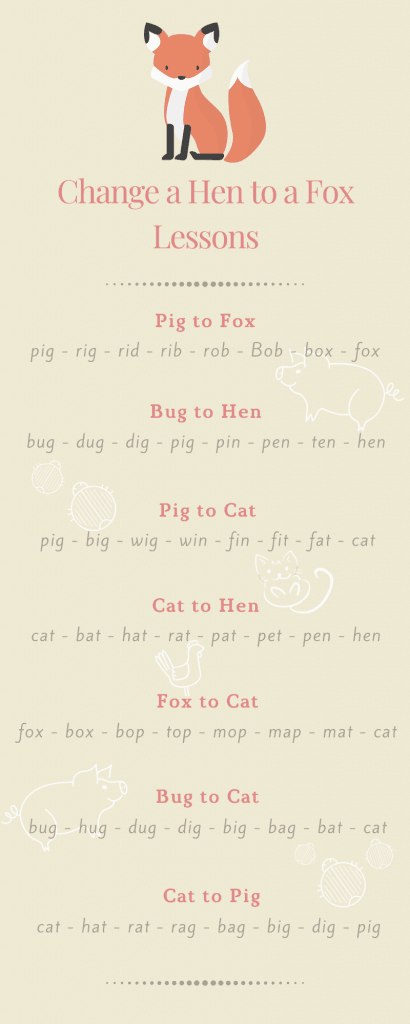 "Phonics ""Change a Hen to a Fox"" lessons."